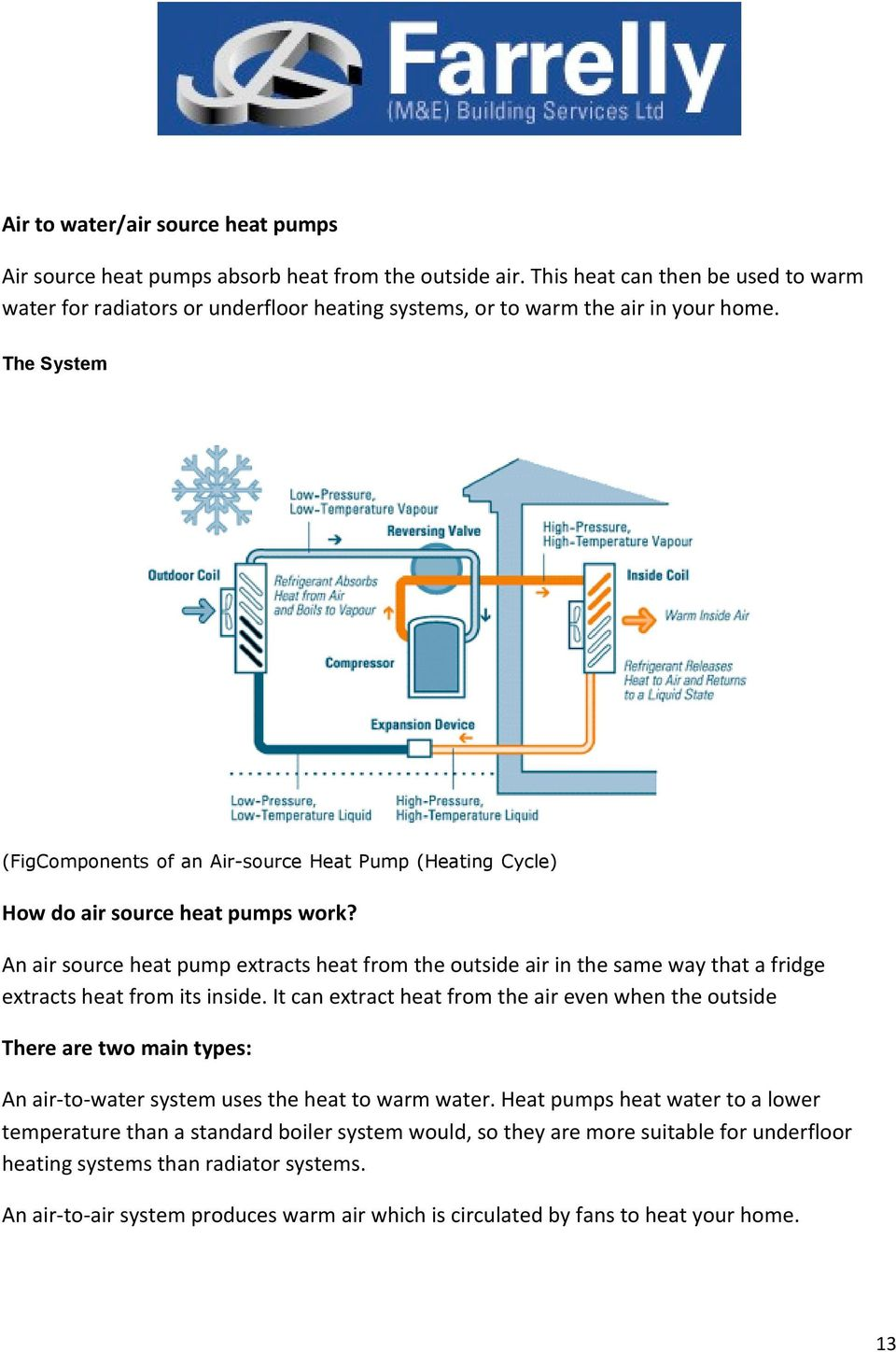 The System (FigComponents of an Air-source Heat Pump (Heating Cycle) How do air source heat pumps work?