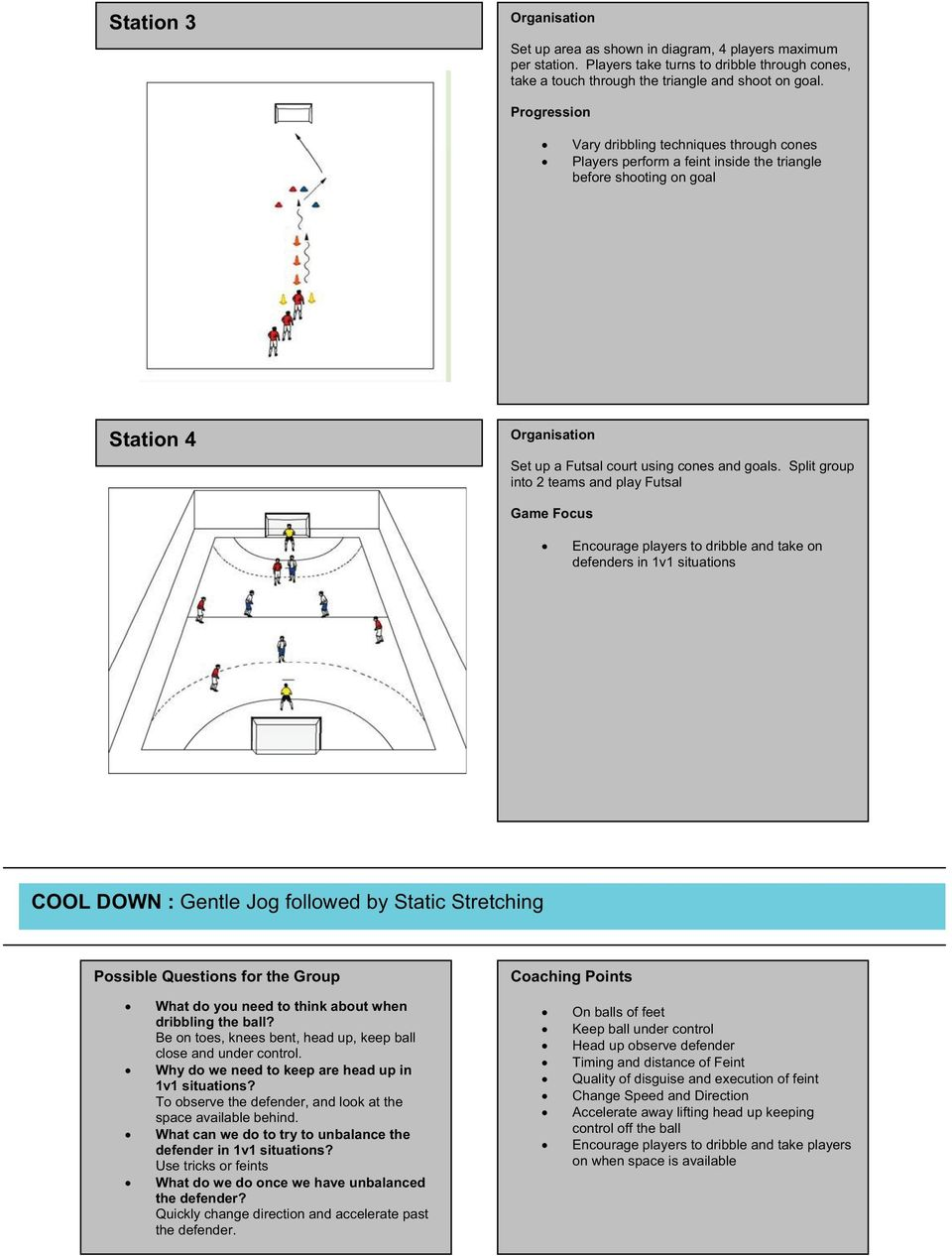 Split group into 2 teams and play Futsal Game Focus Encourage players to dribble and take on defenders in 1v1 situations COOL DOWN : Gentle Jog followed by Static Stretching Possible Questions for