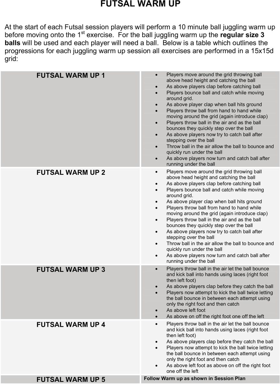 Below is a table which outlines the progressions for each juggling warm up session all exercises are performed in a 15x15d grid: FUTSAL WARM UP 1 Players move around the grid throwing ball above head