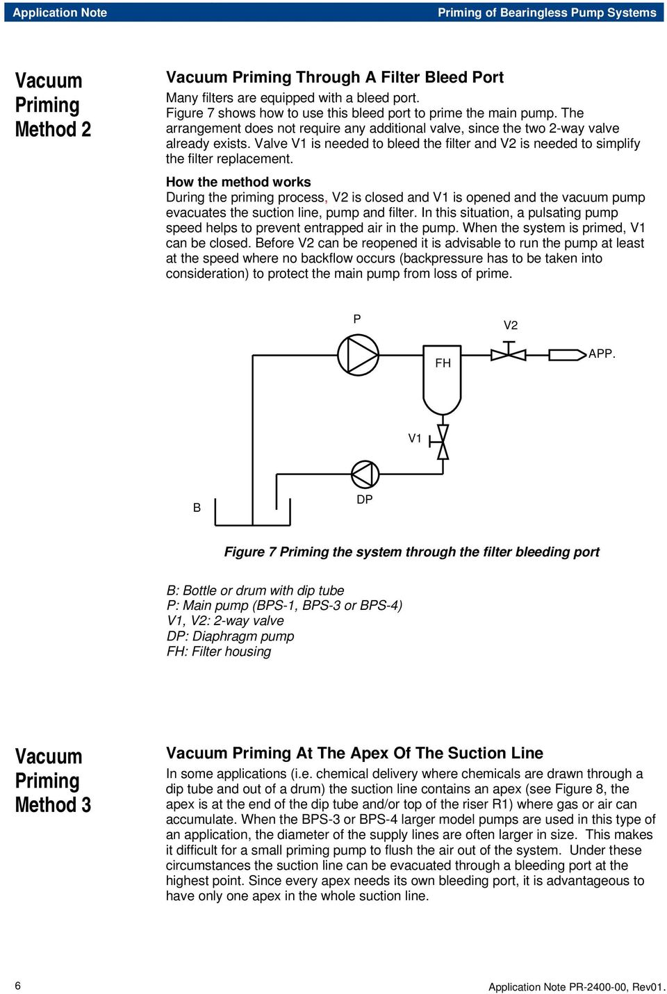 How the method works During the priming process, 2 is closed and 1 is opened and the vacuum pump evacuates the suction line, pump and filter.