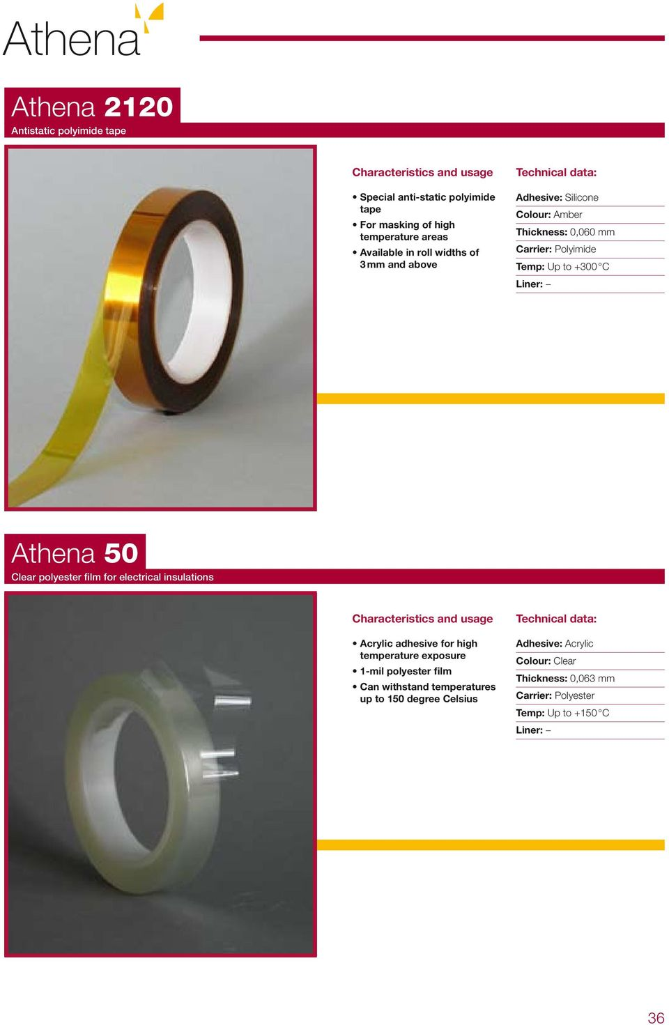 Clear polyester film for electrical insulations Acrylic adhesive for high temperature exposure 1-mil polyester film Can