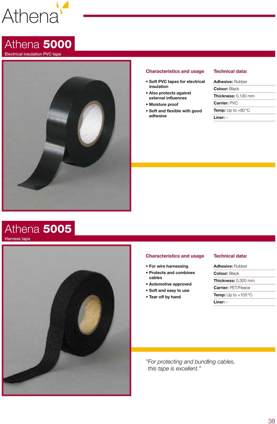5005 Harness tape For wire harnessíng Protects and combines cables Automotive approved Soft and easy to use Tear off by hand Adhesive: