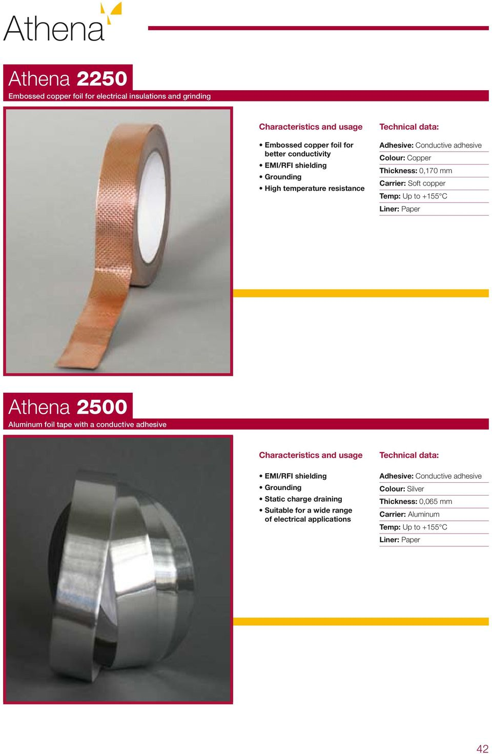+155 C Athena 2500 Aluminum foil tape with a conductive adhesive EMI/RFI shielding Grounding Static charge draining Suitable for a wide