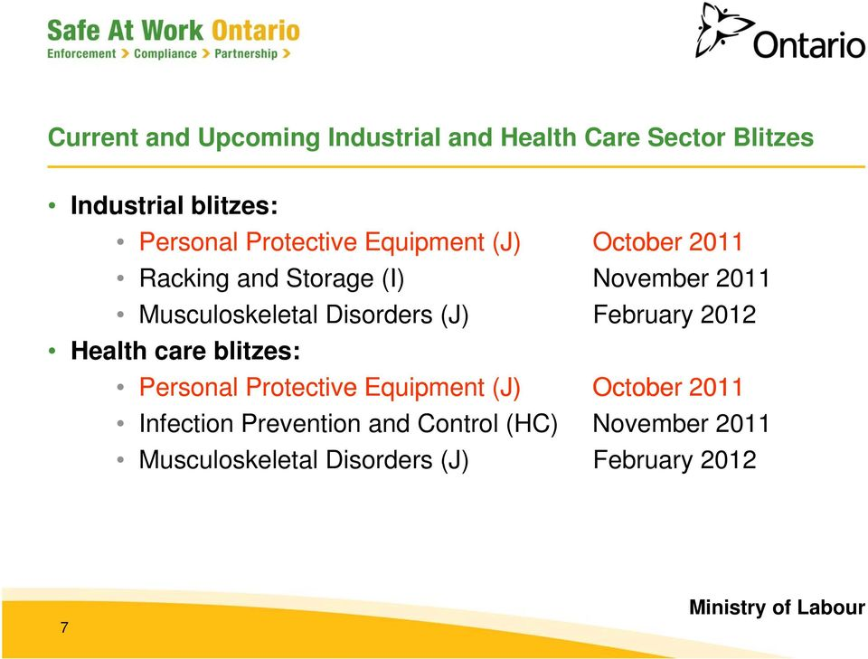 Disorders (J) February 2012 Health care blitzes: Personal Protective Equipment (J) October