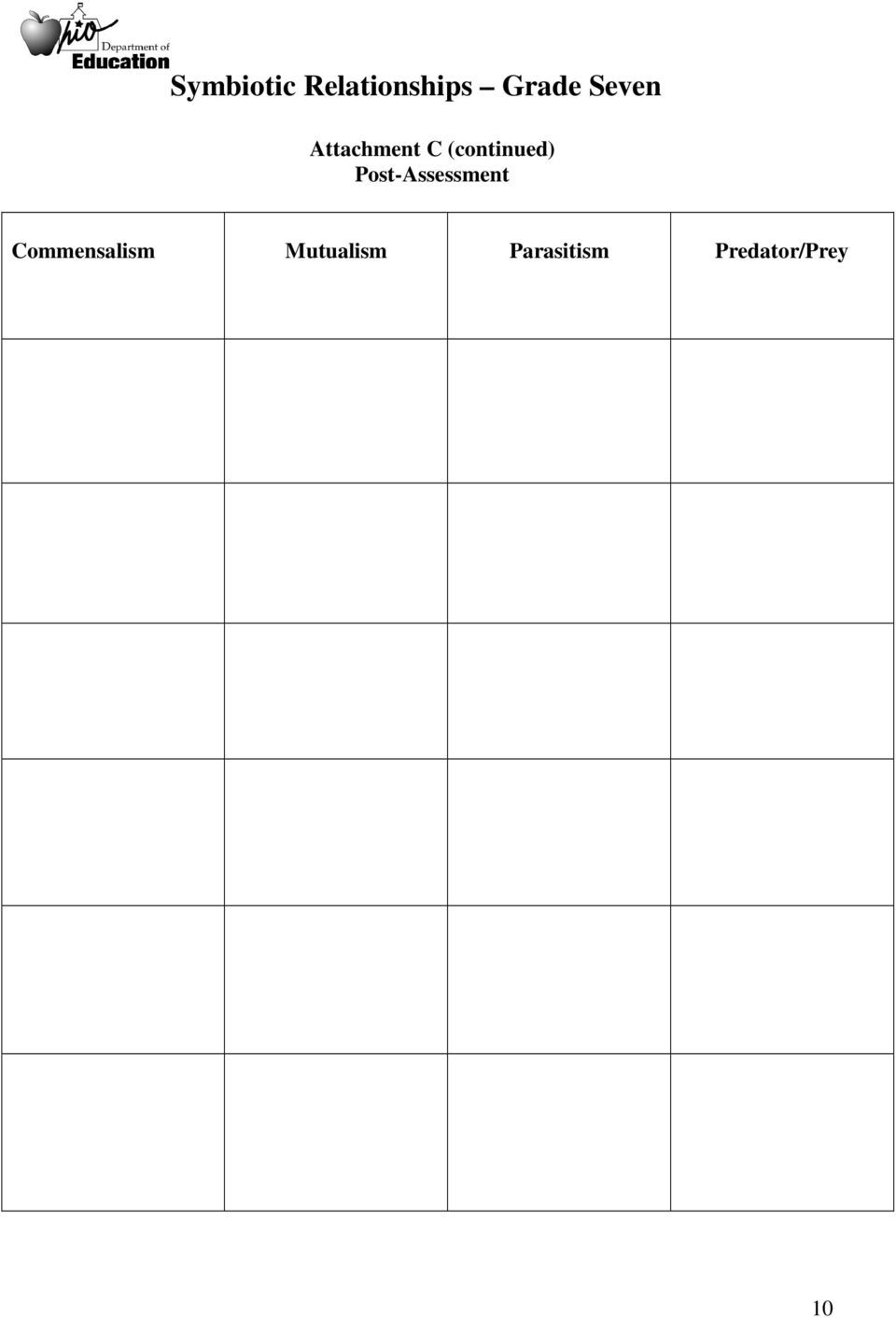 figs and fig wasps symbiotic relationship worksheet