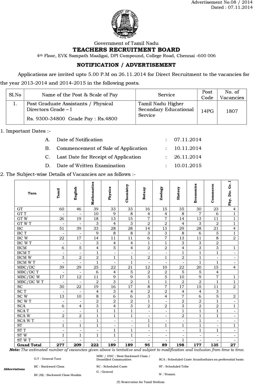 00 P.M on 26.11.2014 for Direct Recruitment to the vacancies for the year 2013-2014 and 2014-2015 in the following posts. Sl.No Name of the Post & Scale of Pay Service 1.