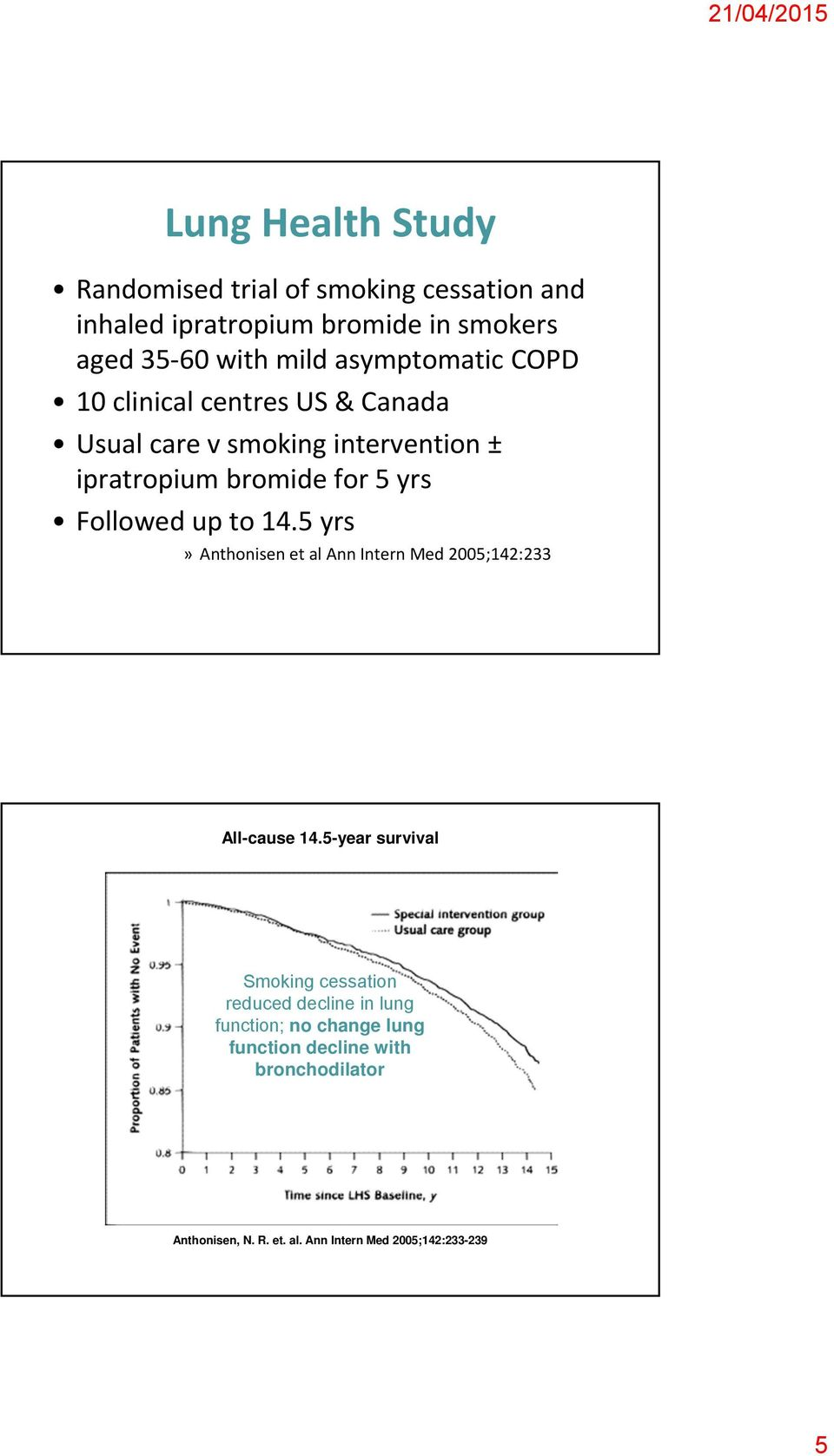 up to 14.5 yrs» Anthonisen et al Ann Intern Med 2005;142:233 All-cause 14.