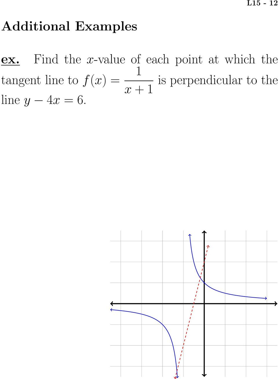 which the tangent line to f(x) = 1