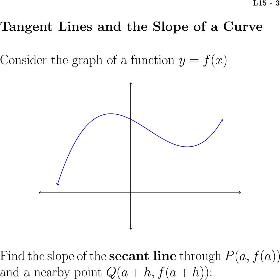 L15-3 Find the slope of the secant line