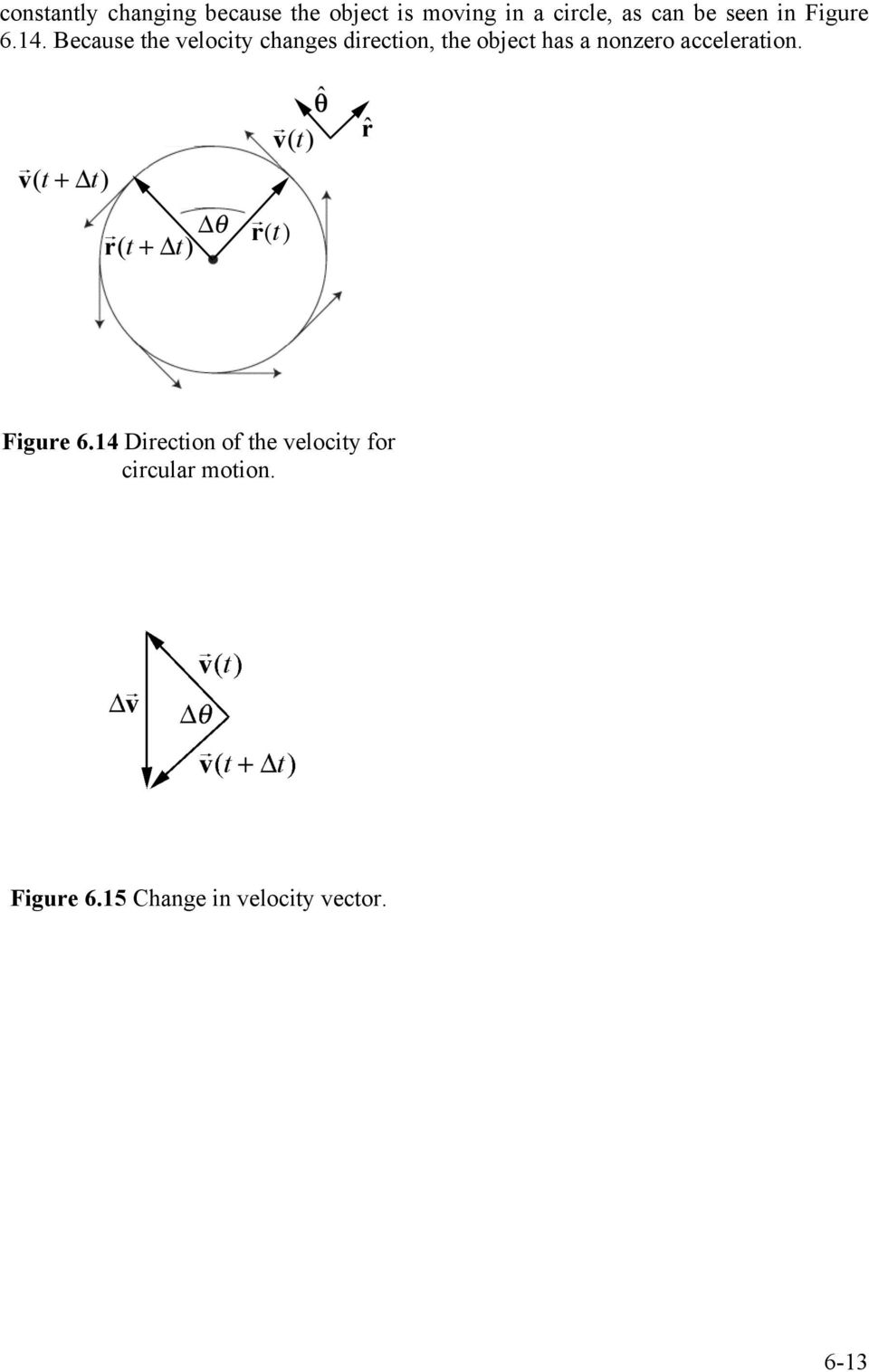 Because the velocity changes direction, the object has a nonzero