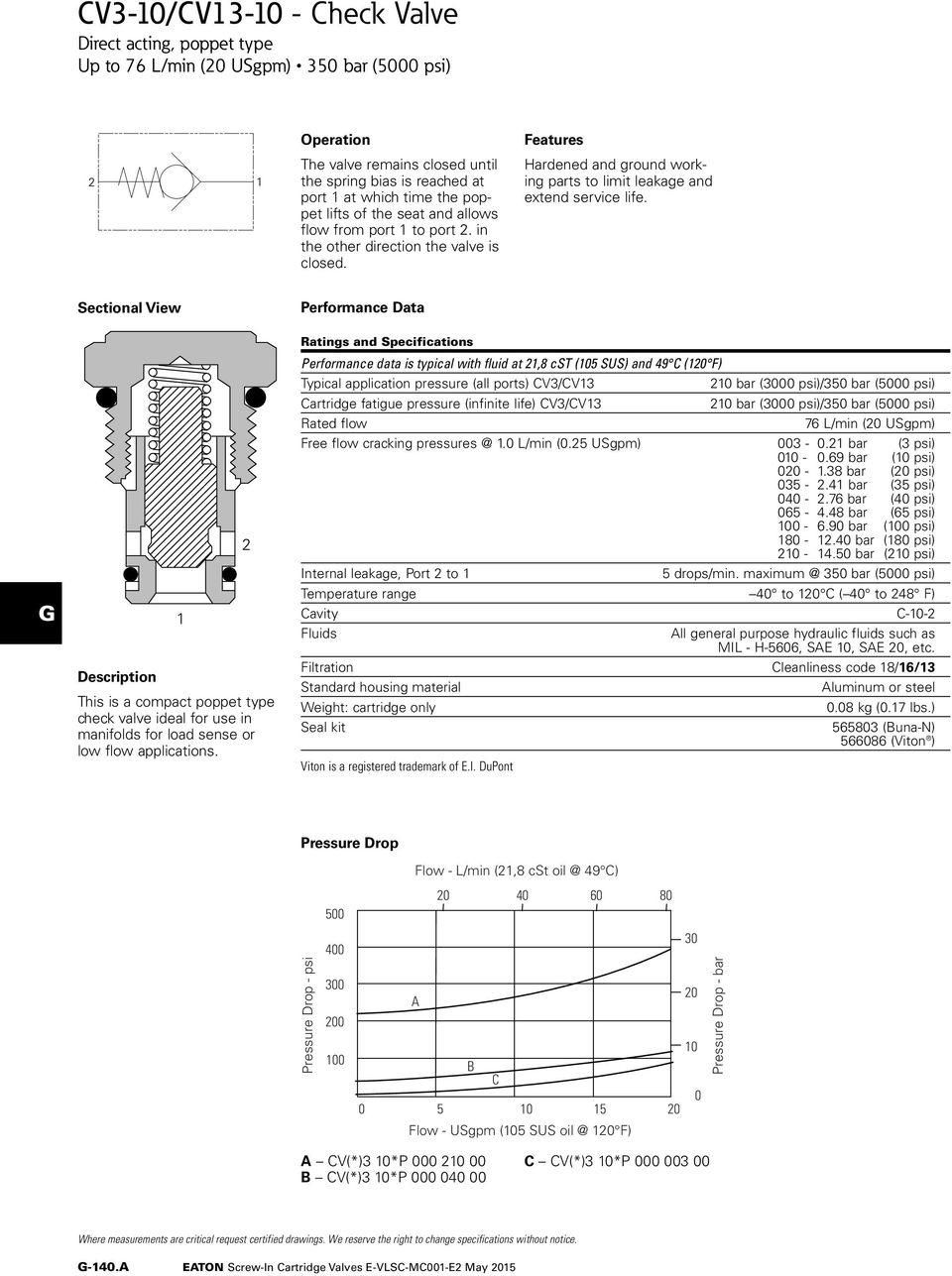 Sectional View Performance Data Ratings and Specifications Description This is a compact poppet type check valve ideal for use in manifolds for load sense or low flow applications.