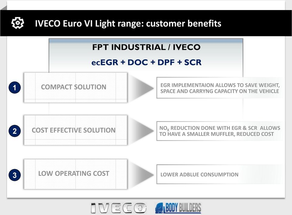 CAPACITY ON THE VEHICLE 2 COST EFFECTIVE SOLUTION NO X REDUCTION DONE WITH EGR & SCR