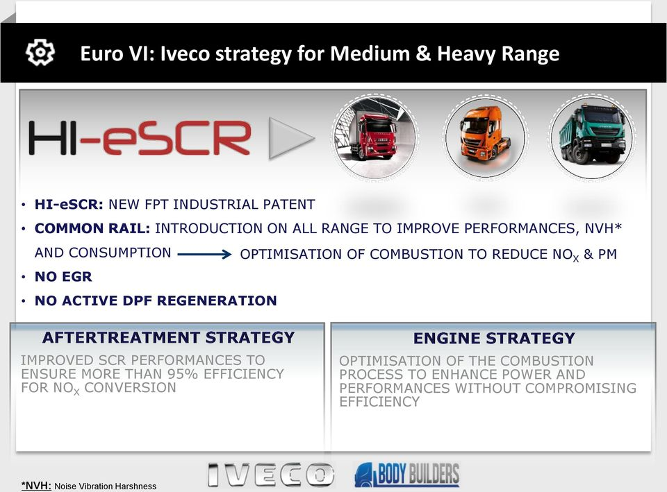 DPF REGENERATION IMPROVED SCR PERFORMANCES TO ENSURE MORE THAN 95% EFFICIENCY FOR NO X CONVERSION OPTIMISATION OF