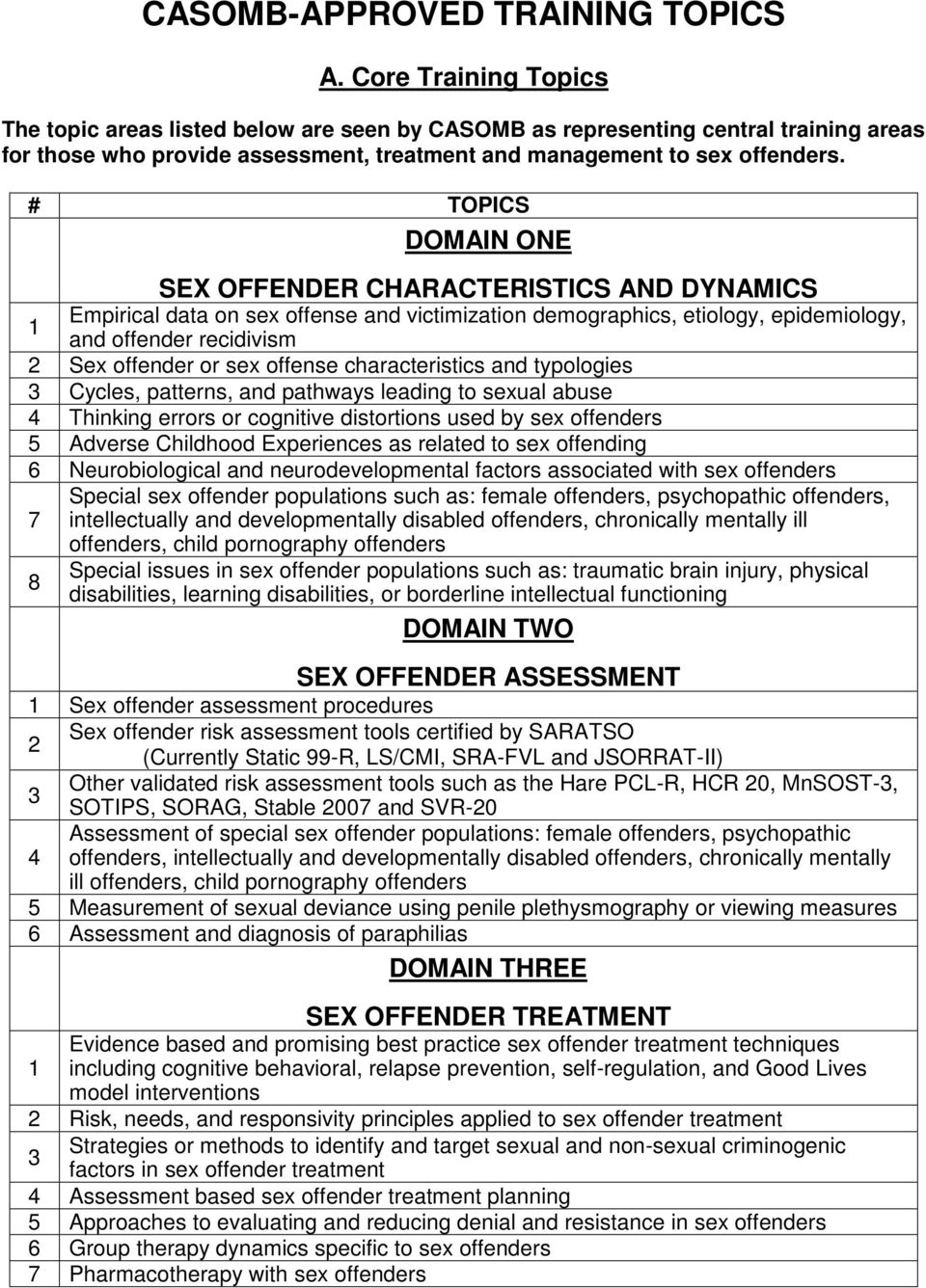 # TOPICS DOMAIN ONE SEX OFFENDER CHARACTERISTICS AND DYNAMICS Empirical data on sex offense and victimization demographics, etiology, epidemiology, 1 and offender recidivism 2 Sex offender or sex