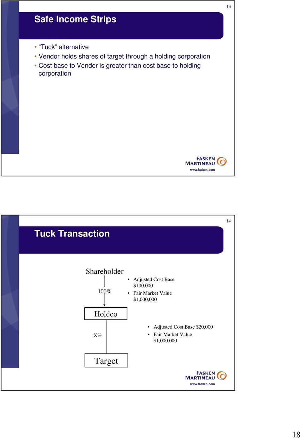 corporation Tuck Transaction 14 Shareholder 100% Adjusted Cost Base $100,000 Fair