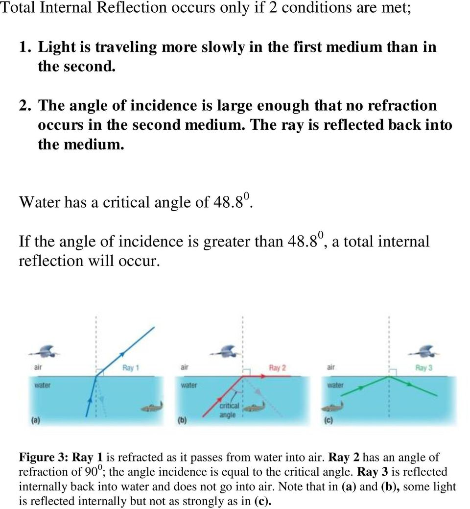 Figure 3: Ray 1 is refracted as it passes from water into air. Ray 2 has an angle of refraction of 90 0 ; the angle incidence is equal to the critical angle.