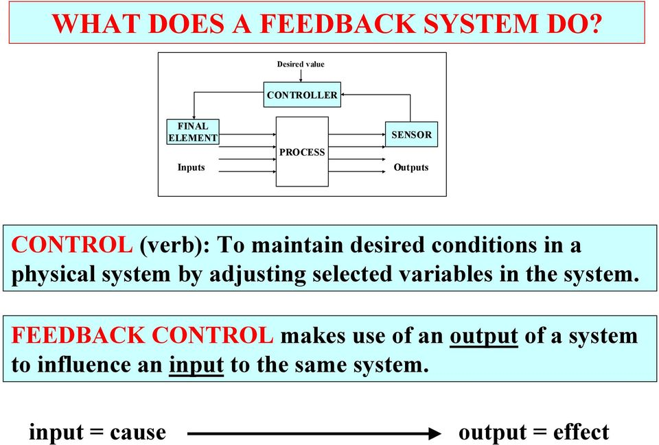 To maintain desired conditions in a physical system by adjusting selected variables