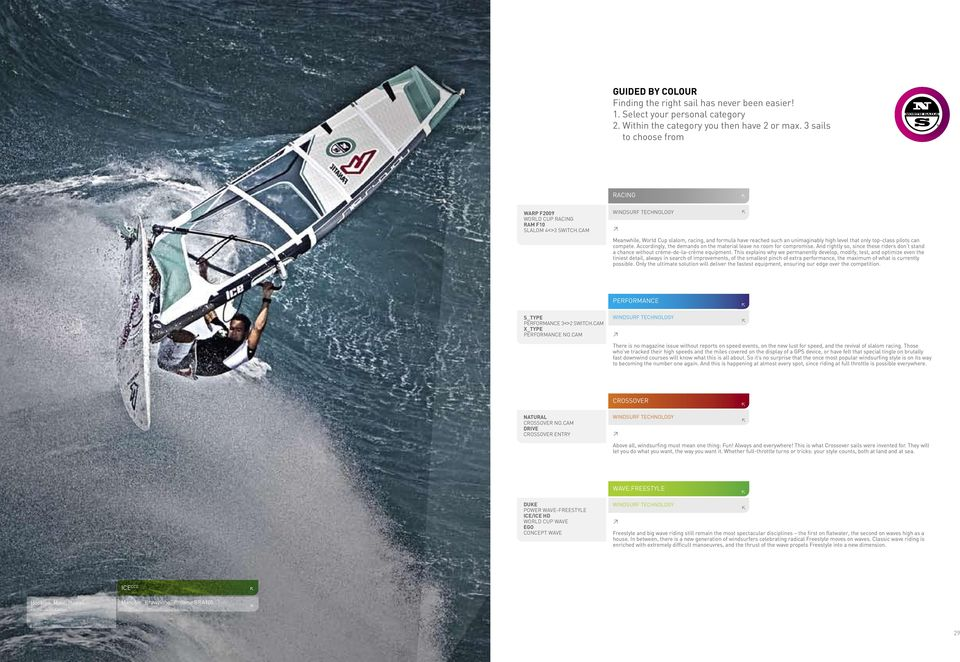 Cam WINDSURF TECHNOLOGY Meanwhile, World Cup slalom, racing, and formula have reached such an unimaginably high level that only top-class pilots can compete.