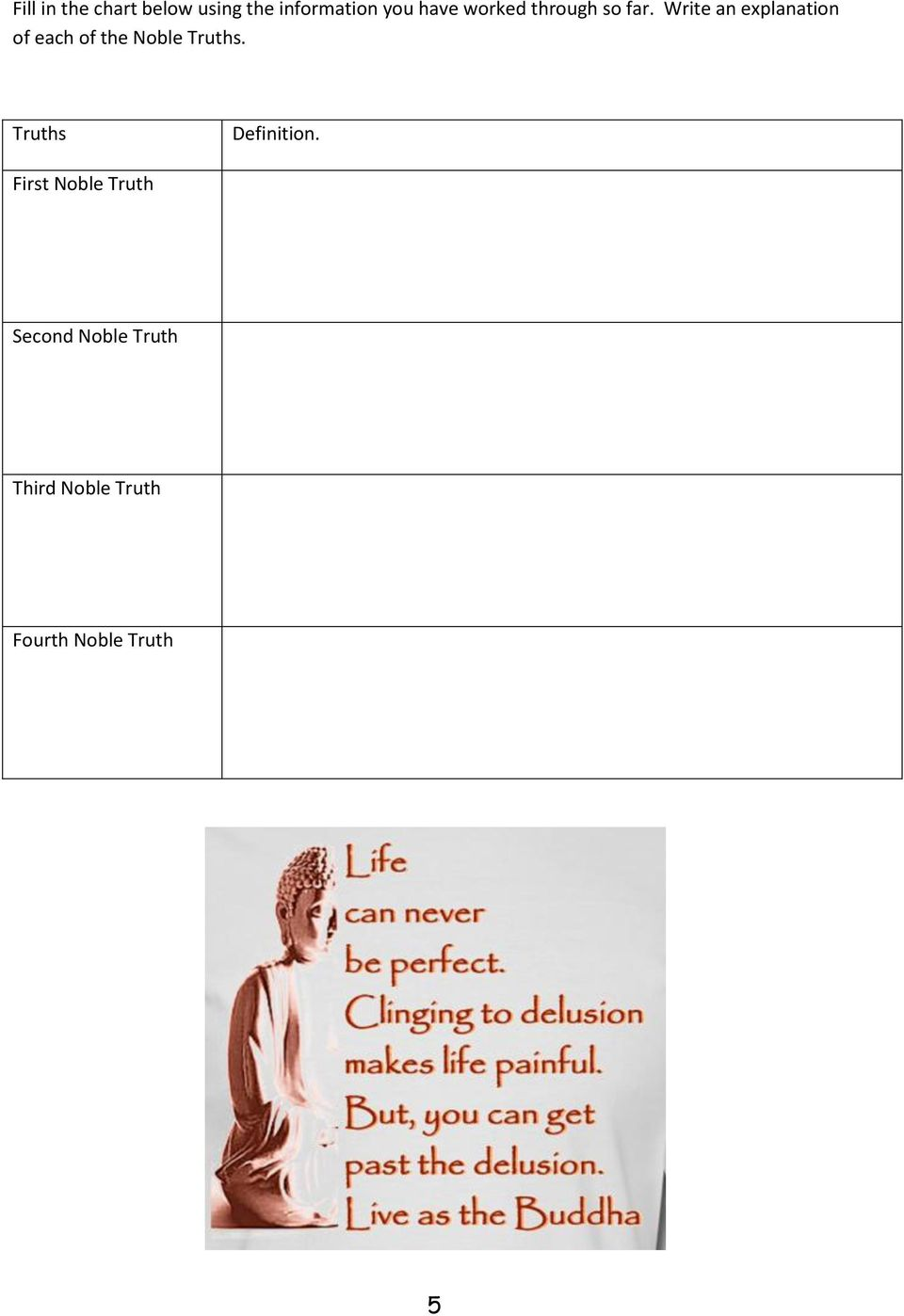 Write an explanation of each of the Noble Truths.