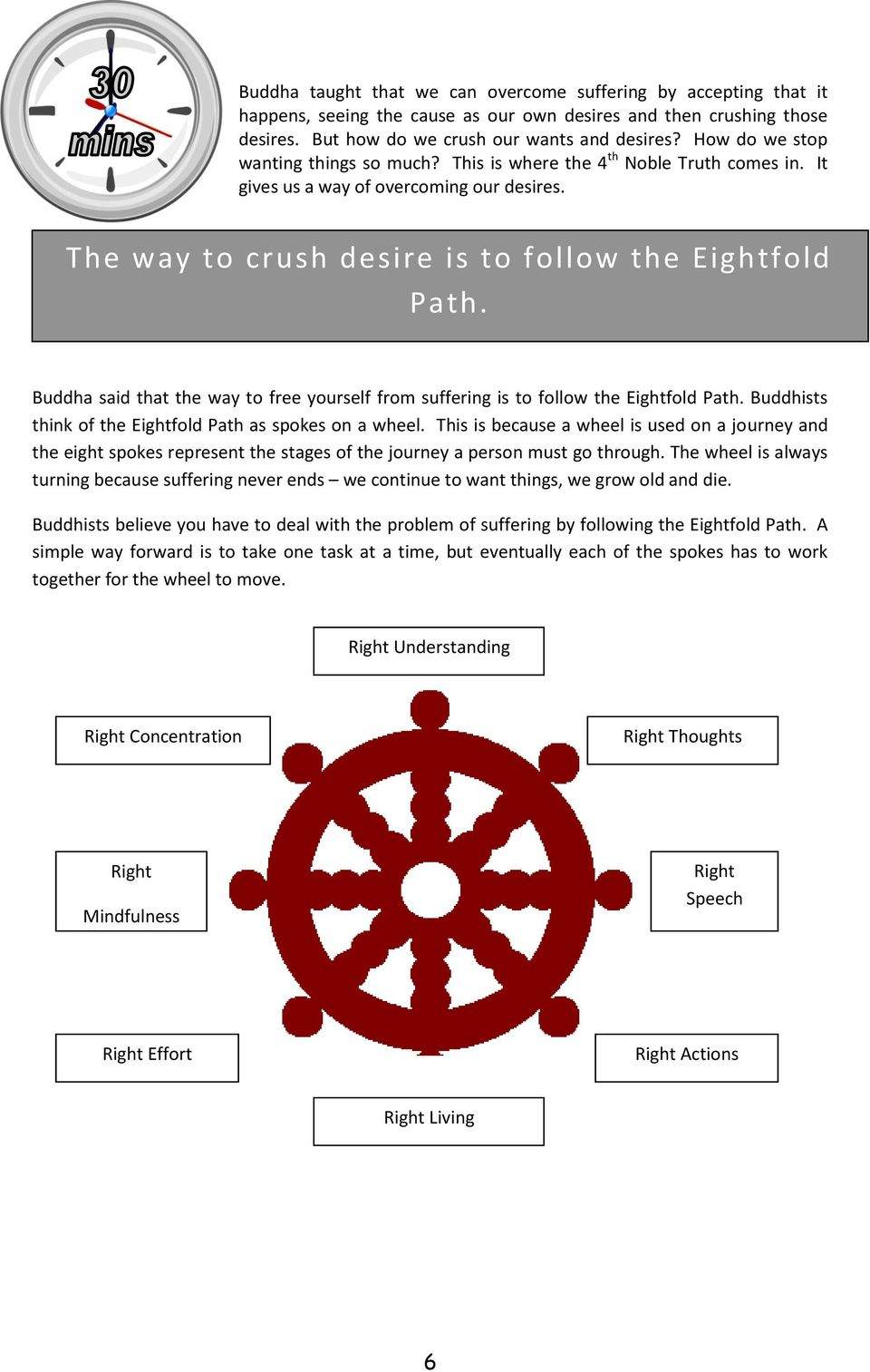 Buddha said that the way to free yourself from suffering is to follow the Eightfold Path. Buddhists think of the Eightfold Path as spokes on a wheel.