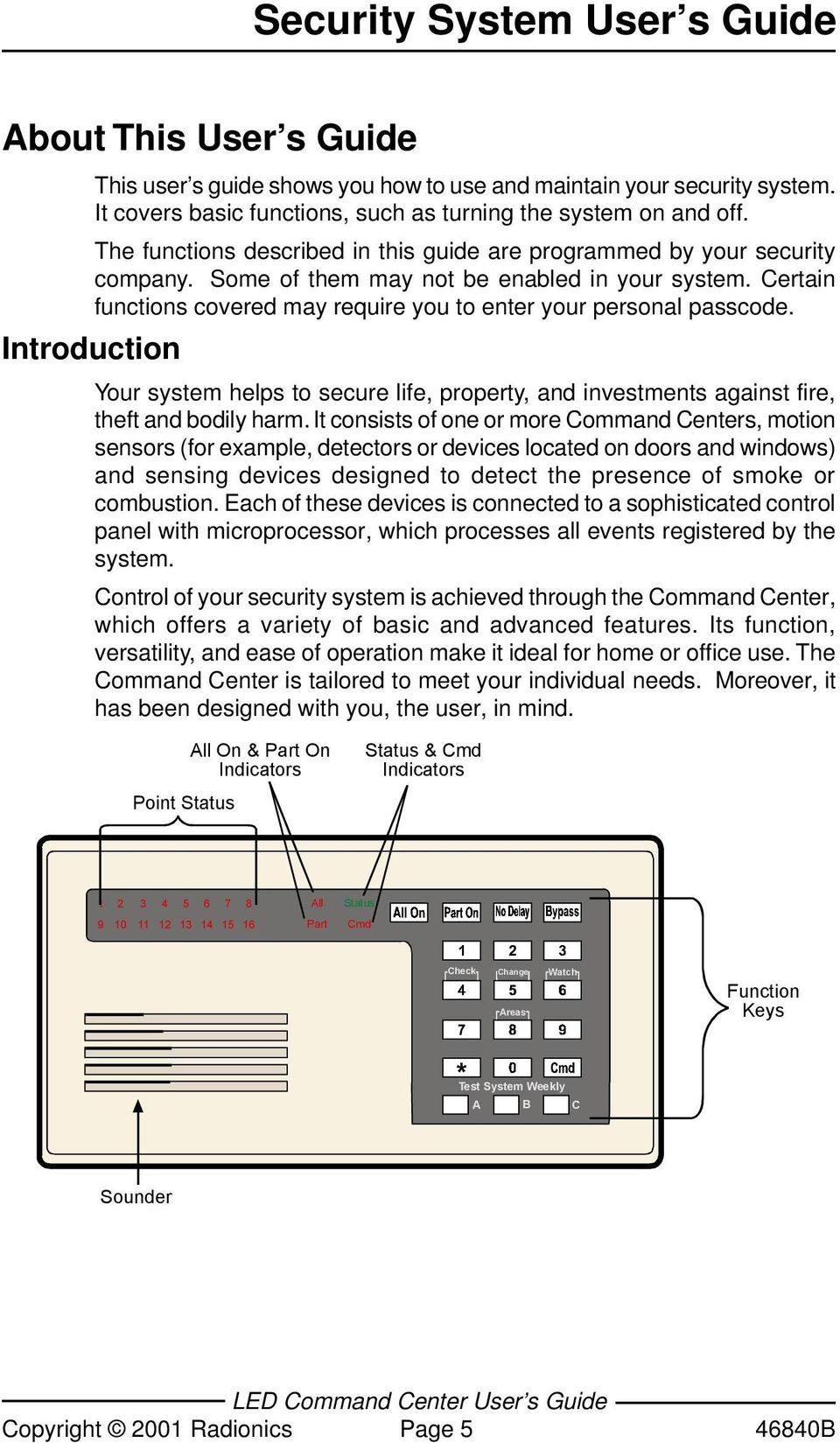 Certain functions covered may require you to enter your personal passcode. Introduction Your system helps to secure life, property, and investments against fire, theft and bodily harm.