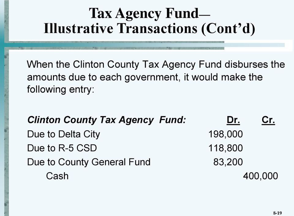 the following entry: Clinton County Tax Agency Fund: Dr. Cr.