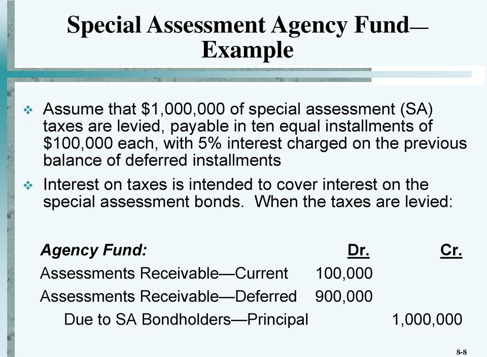 on taxes is intended to cover interest on the special assessment bonds. When the taxes are levied: Agency Fund: Dr. Cr.