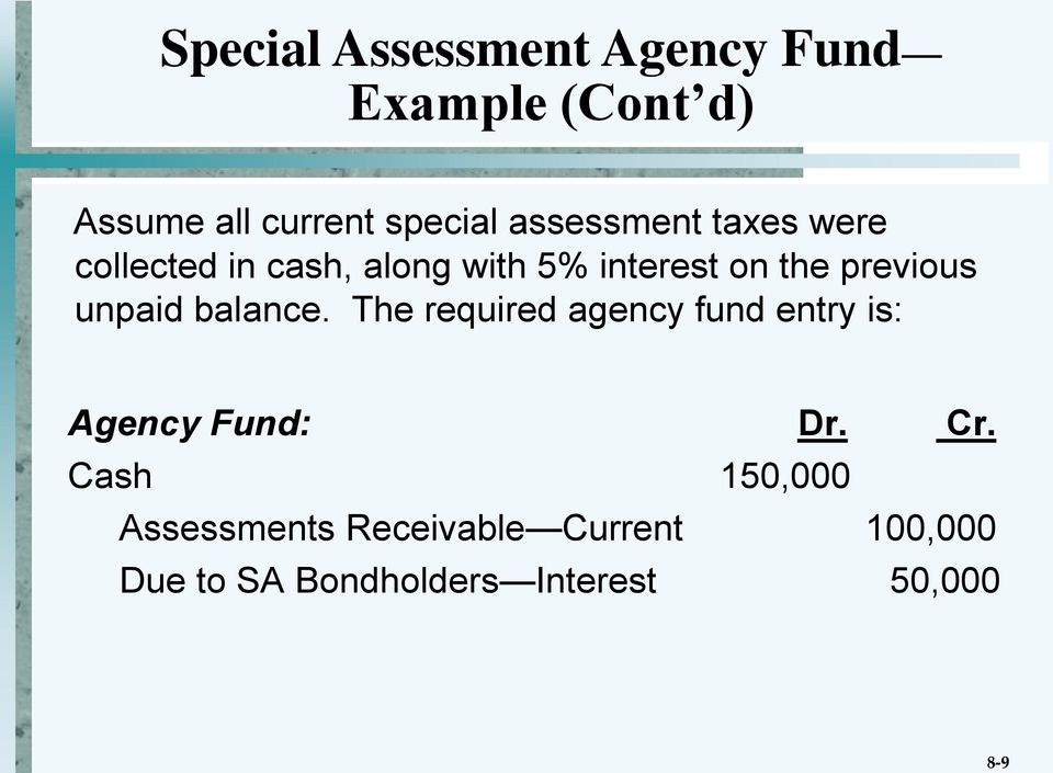 unpaid balance. The required agency fund entry is: Agency Fund: Dr. Cr.