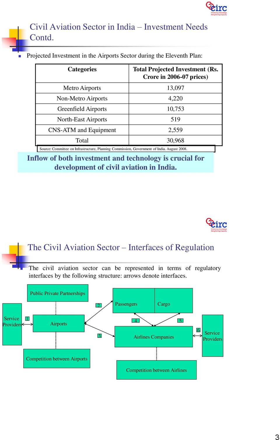 Infrastructure, Planning Commission, Government of India. August 2008. Inflow of both investment and technology is crucial for development of civil aviation in India.