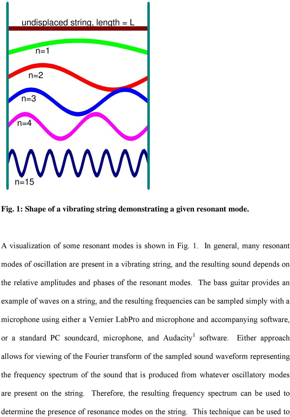 In general, many resonant modes of oscillation are present in a vibrating string, and the resulting sound depends on the relative amplitudes and phases of the resonant modes.