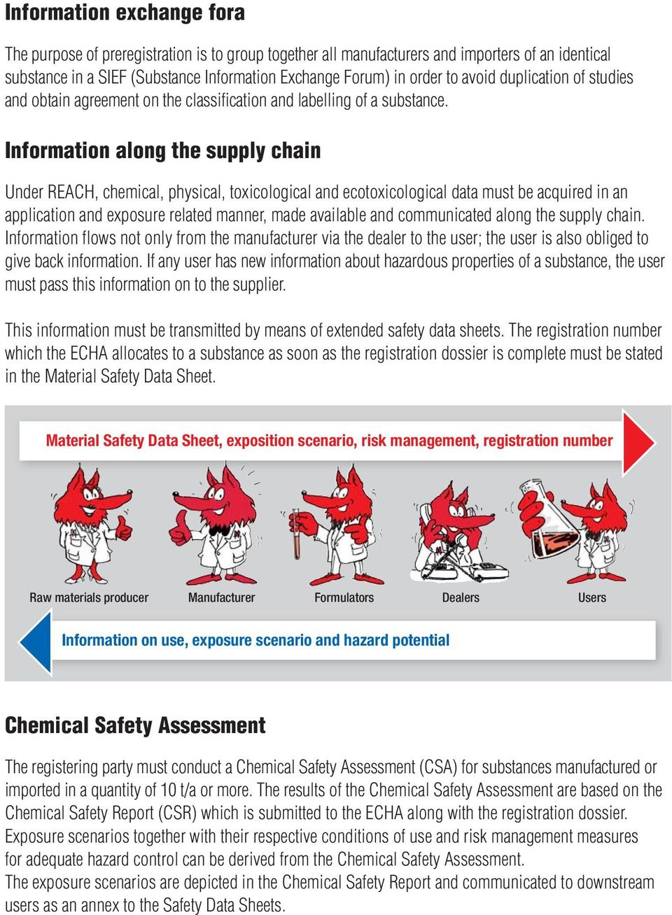 Information along the supply chain Under REACH, chemical, physical, toxicological and ecotoxicological data must be acquired in an application and exposure related manner, made available and