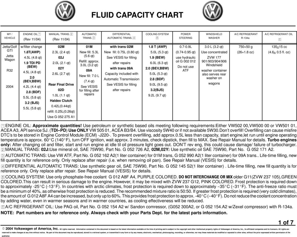 Fluid capacity chart pdf 80 qt after with trans 09a capacity included with automatic transmission after 18 t fandeluxe Image collections