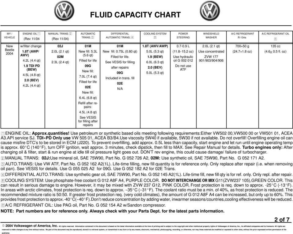 Fluid capacity chart pdf 2 oz use hydraulic oil g 002 012 do not use atf use concentrated 700 fandeluxe Image collections