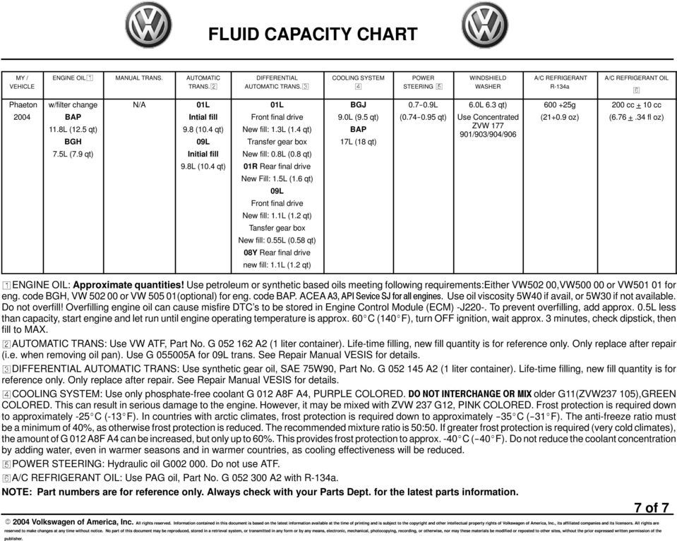 Fluid capacity chart pdf 3 qt use concentrated 600 25g 2109 oz 200 cc fandeluxe Image collections