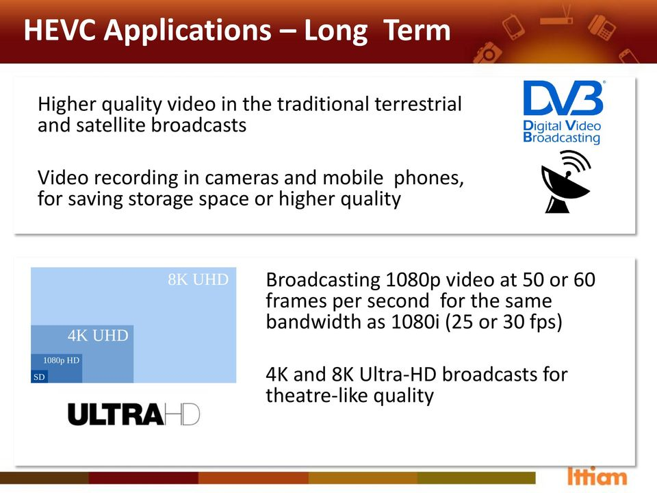 space or higher quality Broadcasting 1080p video at 50 or 60 frames per second for the