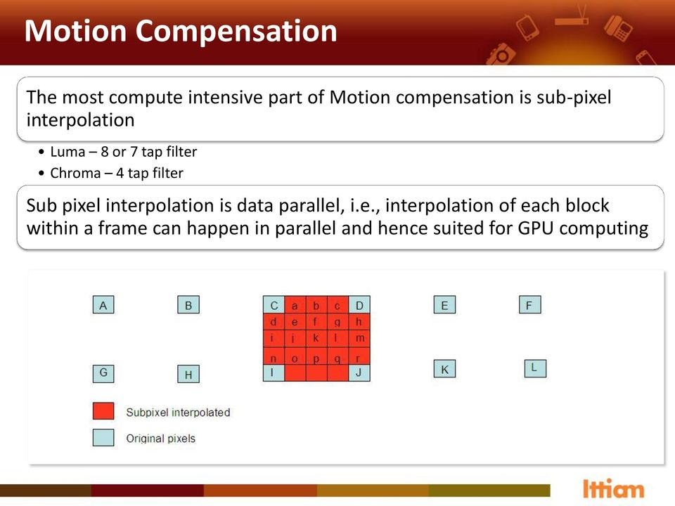pixel interpolation is data parallel, i.e., interpolation of each block
