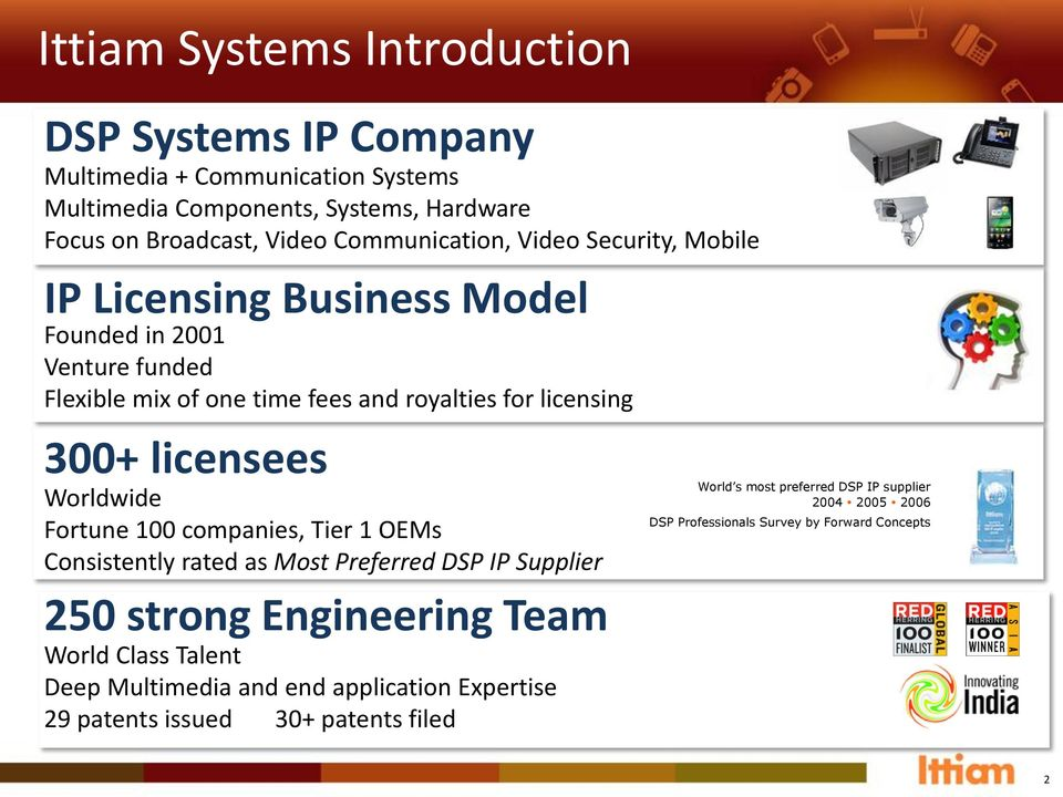 licensees Worldwide Fortune 100 companies, Tier 1 OEMs Consistently rated as Most Preferred DSP IP Supplier 250 strong Engineering Team World Class Talent Deep