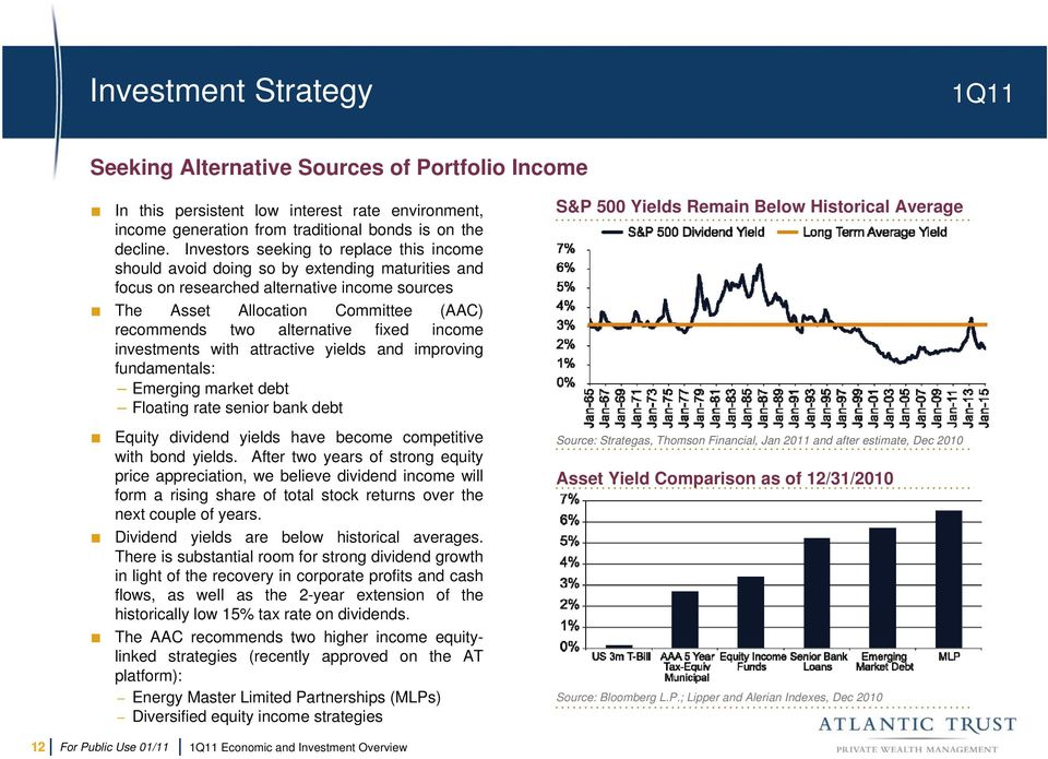 alternative fixed income investments with attractive yields and improving fundamentals: Emerging market debt Floating rate senior bank debt Equity dividend yields have become competitive with bond