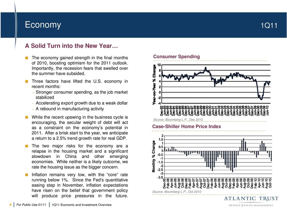 economy in recent months: Stronger consumer spending, as the job market stabilized Accelerating export growth due to a weak dollar A rebound in manufacturing activity While the recent upswing in the