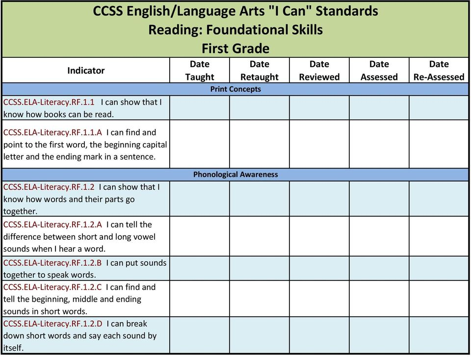 CCSS.ELA-Literacy.RF.1.2.B I can put sounds together to speak words. CCSS.ELA-Literacy.RF.1.2.C I can find and tell the beginning, middle and ending sounds in short words. CCSS.ELA-Literacy.RF.1.2.D I can break down short words and say each sound by itself.