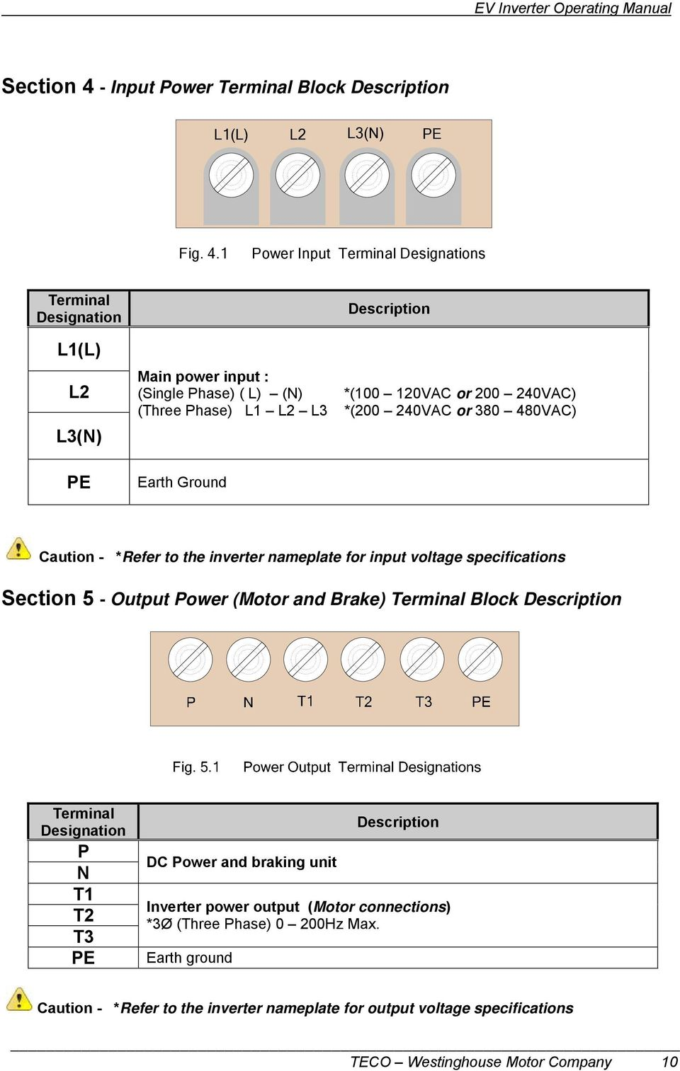 1 Power Input Terminal Designations Terminal Designation L1(L) L2 L3(N) Main power input : (Single Phase) ( L) (N) (Three Phase) L1 L2 L3 Description *(100 120VAC or 200 240VAC)