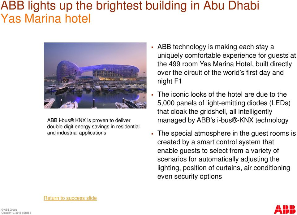to the 5,000 panels of light-emitting diodes (LEDs) that cloak the gridshell, all intelligently managed by ABB s i-bus -KNX technology The special atmosphere in the guest rooms is created by a smart