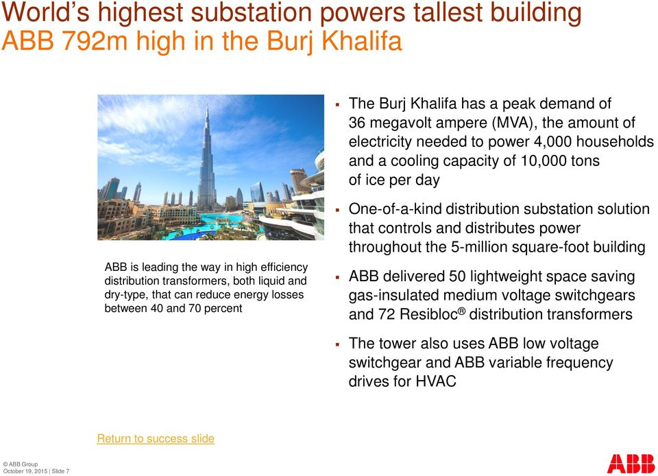 and 70 percent One-of-a-kind distribution substation solution that controls and distributes power throughout the 5-million square-foot building ABB delivered 50 lightweight space saving gas-insulated