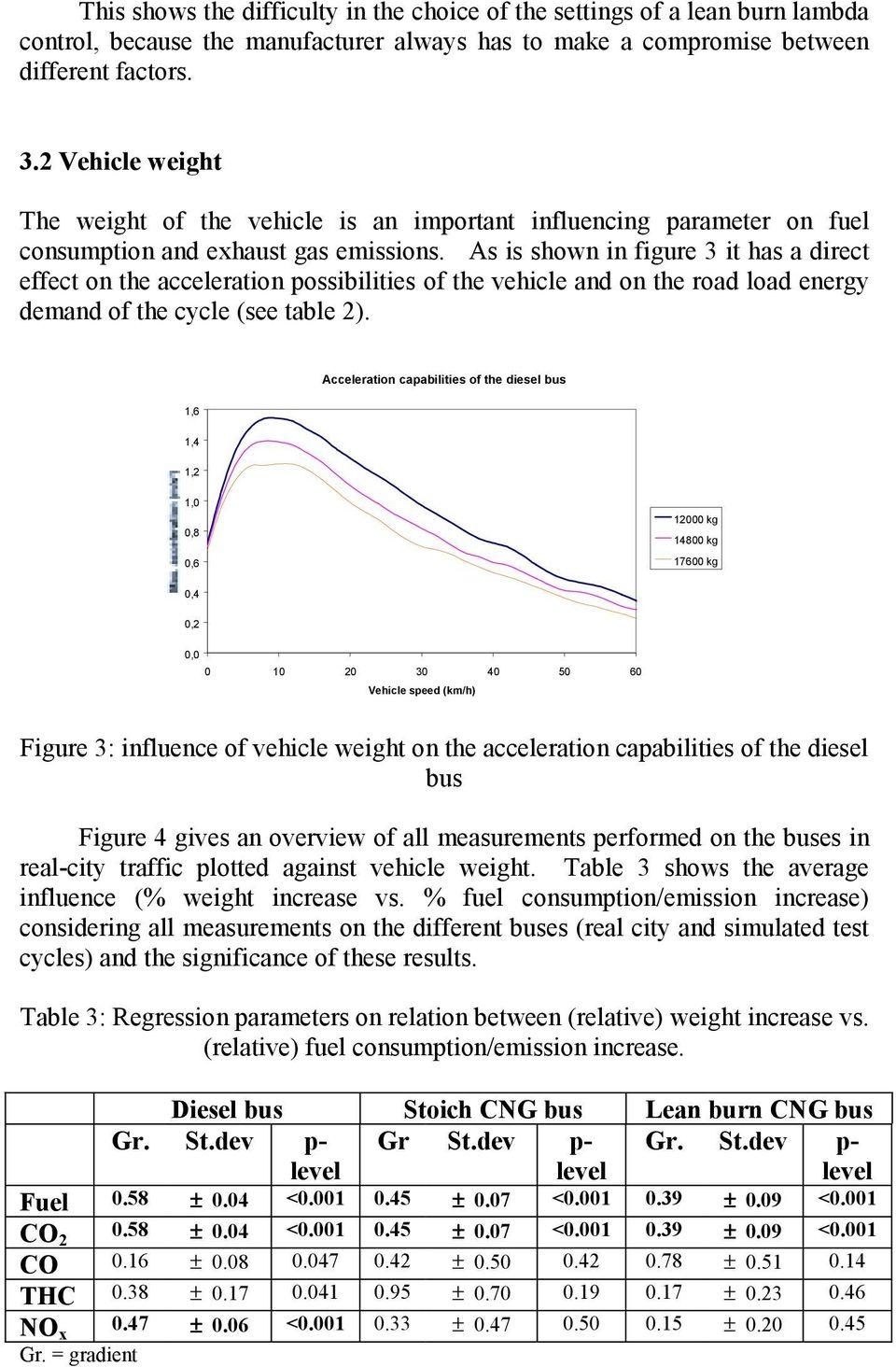 As is shown in figure 3 it has a direct effect on the acceleration possibilities of the vehicle and on the road load energy demand of the cycle (see table 2).
