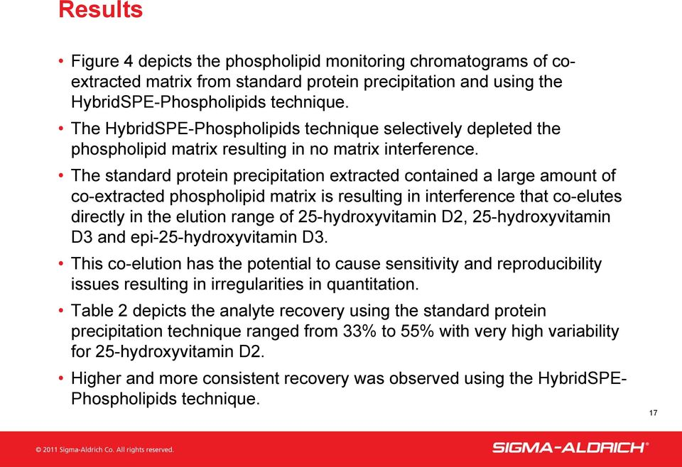 The standard protein precipitation extracted contained a large amount of co-extracted phospholipid matrix is resulting in interference that co-elutes directly in the elution range of