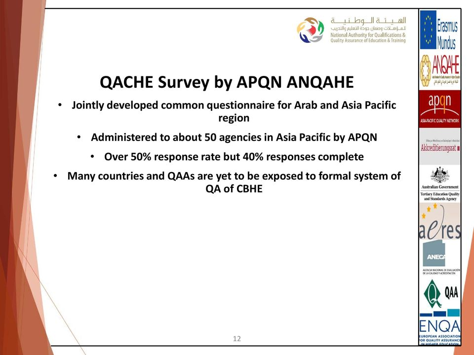 Pacific by APQN Over 50% response rate but 40% responses complete Many