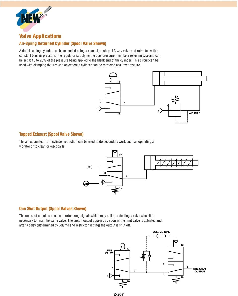 This circuit can be used with clamping fixtures and anywhere a cylinder can be retracted at a low pressure.