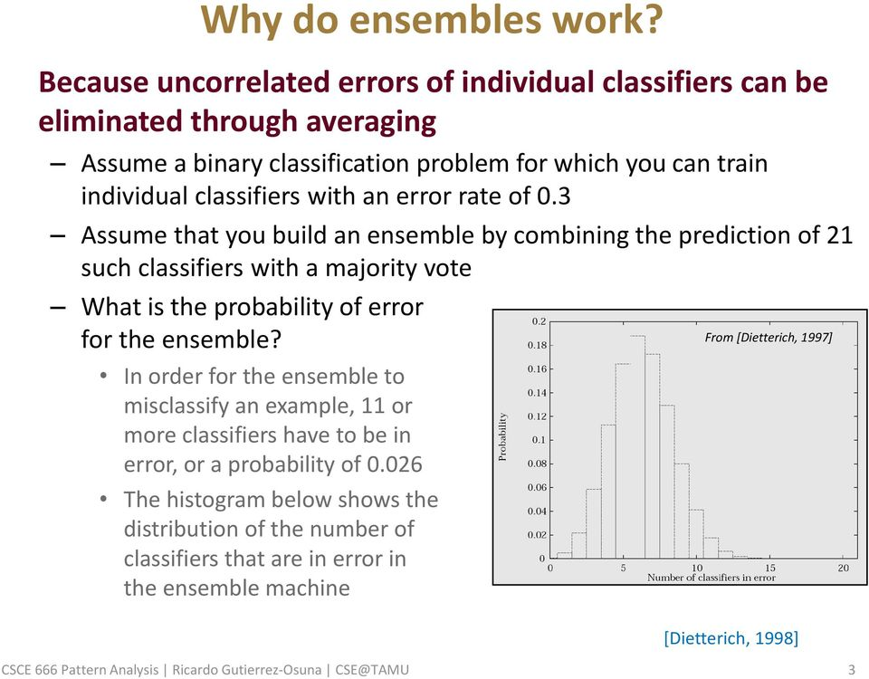 an error rate of 0.3 Assume that you build an ensemble by combining the prediction of 21 such classifiers with a majority vote What is the probability of error for the ensemble?