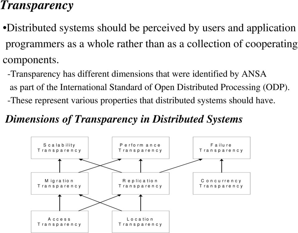-Transparency has different dimensions that were identified by ANSA as part of the International Standard of Open Distributed Processing (ODP).