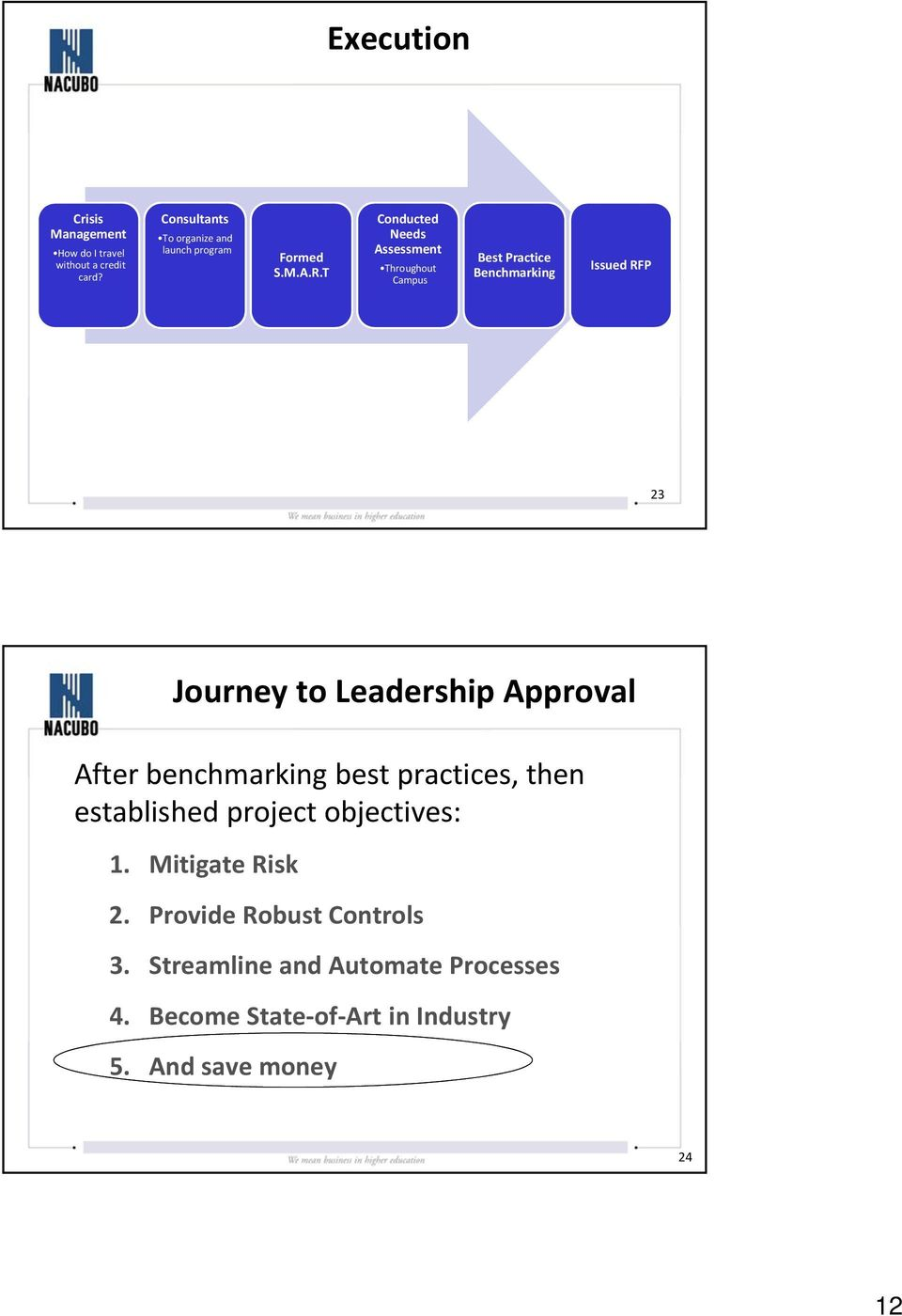 T Conducted Needs Assessment Throughout Campus Best Practice Benchmarking Issued RFP 23 Journey to Leadership